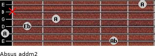 Absus add(m2) for guitar on frets 4, 0, 1, 2, x, 5