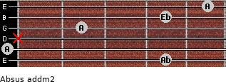 Absus add(m2) for guitar on frets 4, 0, x, 2, 4, 5