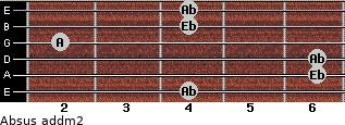 Absus add(m2) for guitar on frets 4, 6, 6, 2, 4, 4
