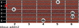 Absus add(m2) for guitar on frets 4, 6, 6, 2, x, 5