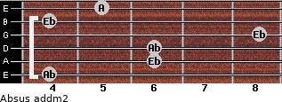 Absus add(m2) for guitar on frets 4, 6, 6, 8, 4, 5
