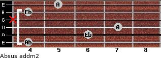 Absus add(m2) for guitar on frets 4, 6, 7, x, 4, 5