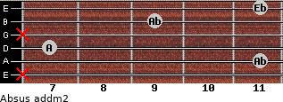 Absus add(m2) for guitar on frets x, 11, 7, x, 9, 11