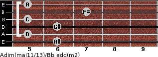 Adim(maj11/13)/Bb add(m2) guitar chord