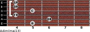Adim(maj13) for guitar on frets 5, 6, 4, 5, 4, 4