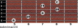 Adim(maj13) for guitar on frets 5, 6, 7, 8, 7, 8