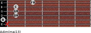 Adim(maj13) for guitar on frets x, 0, 1, 1, 1, 2