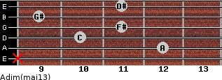 Adim(maj13) for guitar on frets x, 12, 10, 11, 9, 11