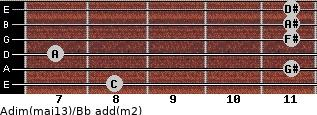 Adim(maj13)/Bb add(m2) guitar chord