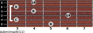 Adim(maj9/11) for guitar on frets 5, 3, 6, 4, 3, 4