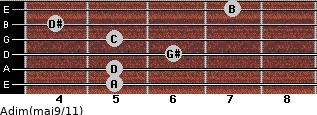Adim(maj9/11) for guitar on frets 5, 5, 6, 5, 4, 7