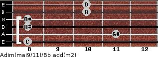 Adim(maj9/11)/Bb add(m2) guitar chord