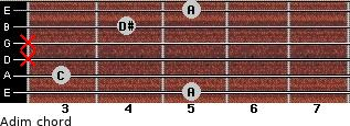 Adim for guitar on frets 5, 3, x, x, 4, 5