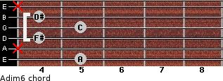 Adim6 for guitar on frets 5, x, 4, 5, 4, x