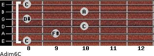 Adim6/C for guitar on frets 8, 9, 10, 8, 10, 8