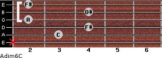 Adim6/C for guitar on frets x, 3, 4, 2, 4, 2