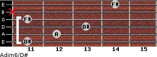 Adim6/D# for guitar on frets 11, 12, 13, 11, x, 14