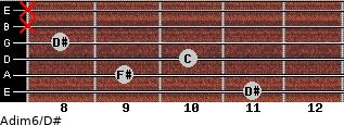 Adim6/D# for guitar on frets 11, 9, 10, 8, x, x