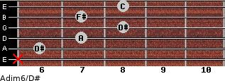 Adim6/D# for guitar on frets x, 6, 7, 8, 7, 8