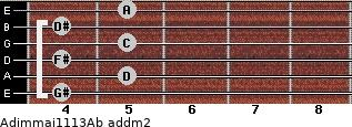 Adim(maj11/13)/Ab add(m2) guitar chord