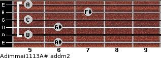 Adim(maj11/13)/A# add(m2) guitar chord