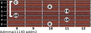 Adim(maj11/13)/D add(m2) guitar chord