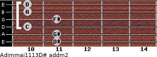 Adim(maj11/13)/D# add(m2) guitar chord