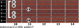 Adim(maj11/13)/Eb add(m7) guitar chord