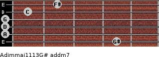 Adim(maj11/13)/G# add(m7) guitar chord