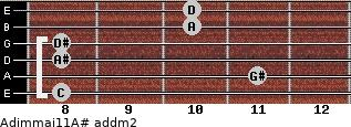 Adim(maj11)/A# add(m2) guitar chord