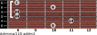 Adim(maj11)/D add(m2) guitar chord