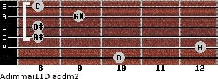 Adim(maj11)/D add(m2) for guitar on frets 10, 12, 8, 8, 9, 8