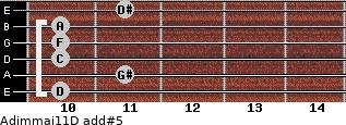 Adim(maj11)/D add(#5) for guitar on frets 10, 11, 10, 10, 10, 11