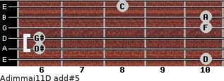 Adim(maj11)/D add(#5) for guitar on frets 10, 6, 6, 10, 10, 8