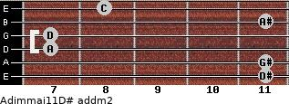 Adim(maj11)/D# add(m2) guitar chord