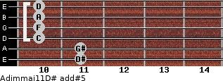 Adim(maj11)/D# add(#5) guitar chord