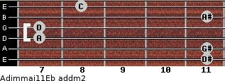 Adim(maj11)/Eb add(m2) guitar chord