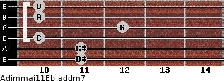 Adim(maj11)/Eb add(m7) guitar chord