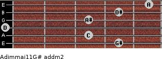 Adim(maj11)/G# add(m2) guitar chord