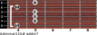 Adim(maj11)/G# add(m7) guitar chord