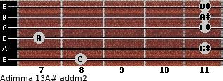 Adim(maj13)/A# add(m2) guitar chord