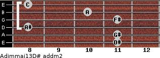 Adim(maj13)/D# add(m2) guitar chord