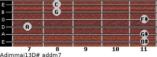 Adim(maj13)/D# add(m7) guitar chord