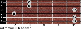 Adim(maj13)/Eb add(m7) guitar chord