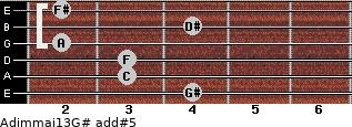 Adim(maj13)/G# add(#5) guitar chord