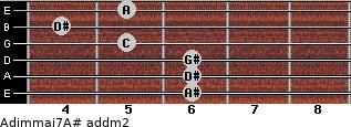 Adim(maj7)/A# add(m2) guitar chord