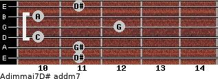 Adim(maj7)/D# add(m7) guitar chord