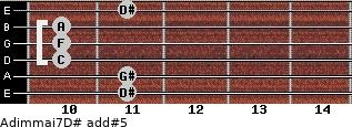 Adim(maj7)/D# add(#5) guitar chord
