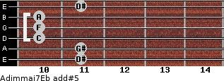 Adim(maj7)/Eb add(#5) guitar chord