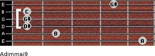 Adim(maj9) for guitar on frets 5, 2, 1, 1, 1, 4